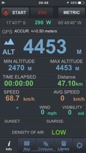 4453 metros de altitude no caminho